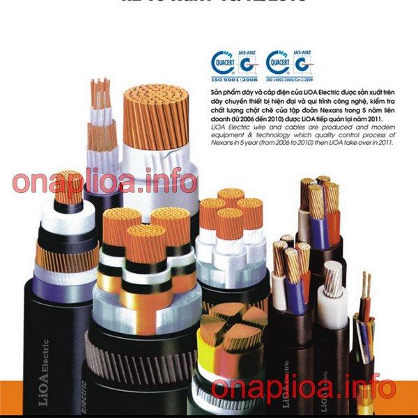 Bảng giá dây điện Lioa