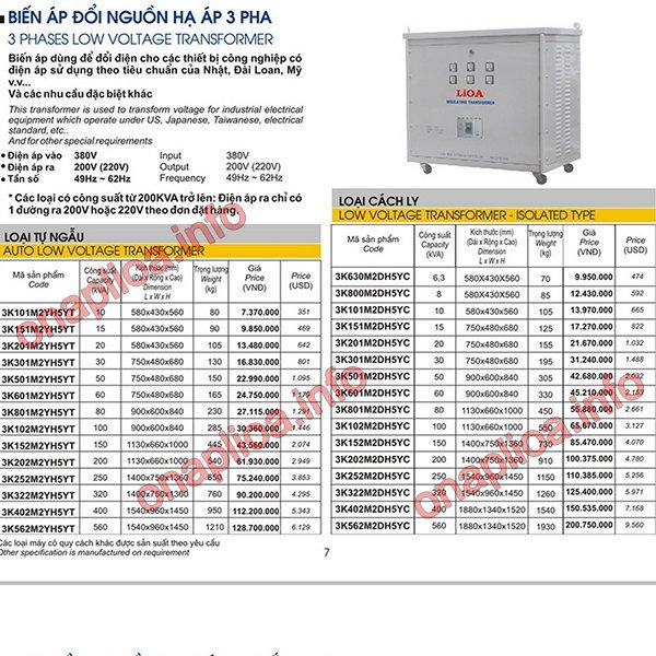Giá máy biến áp Lioa