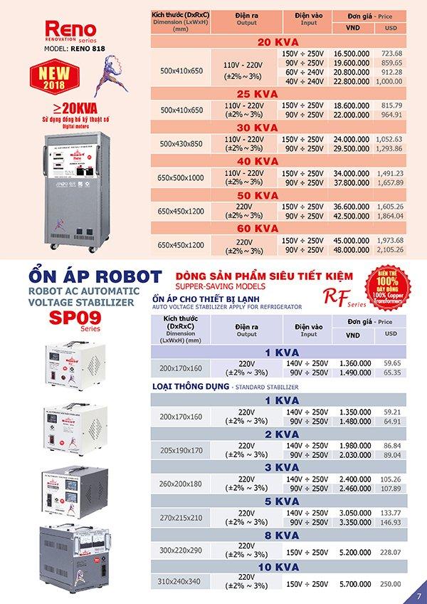 Ổn áp Robot SP09