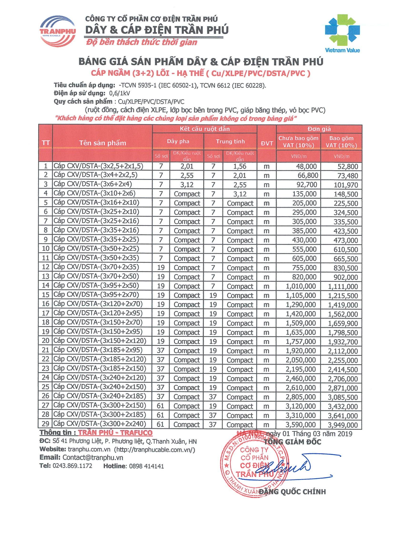 bảng giá Trần Phú 2019 10