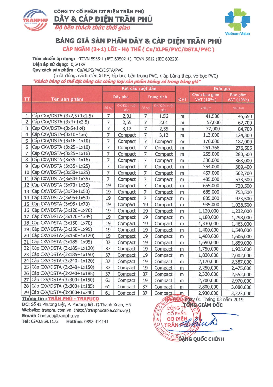 bảng giá Trần Phú 2019 11