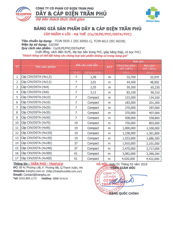 bảng giá Trần Phú 2019 12