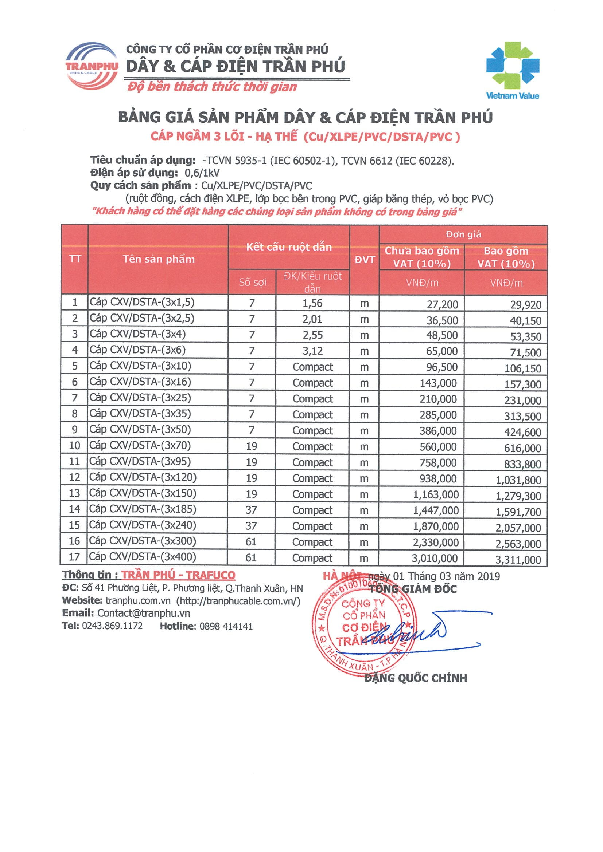 bảng giá Trần Phú 2019 13