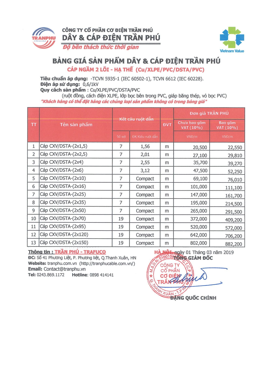 bảng giá Trần Phú 2019 14