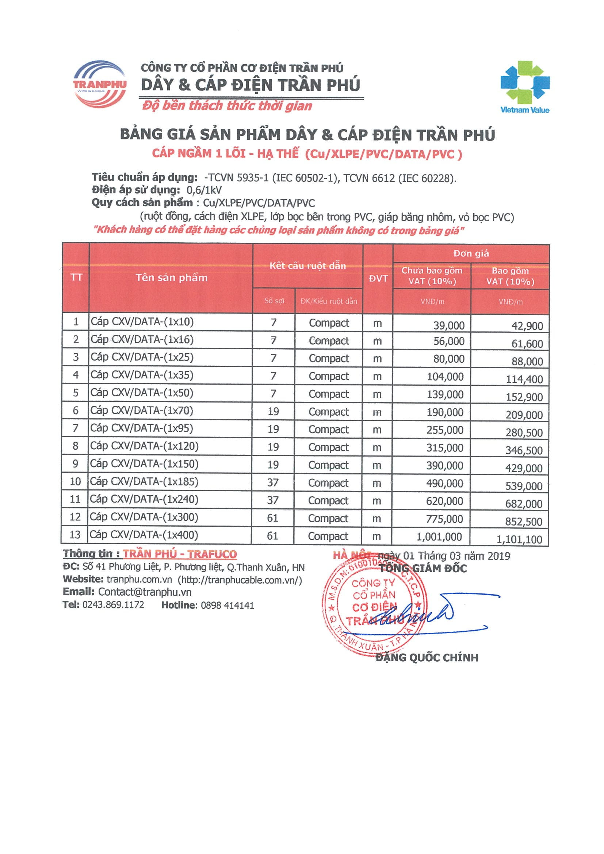 bảng giá Trần Phú 2019 15