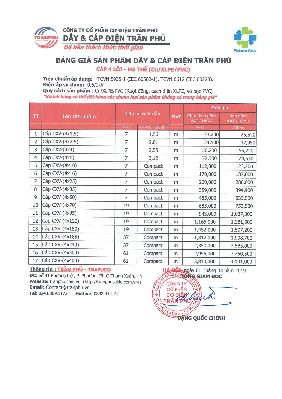 bảng giá Trần Phú 2019 18