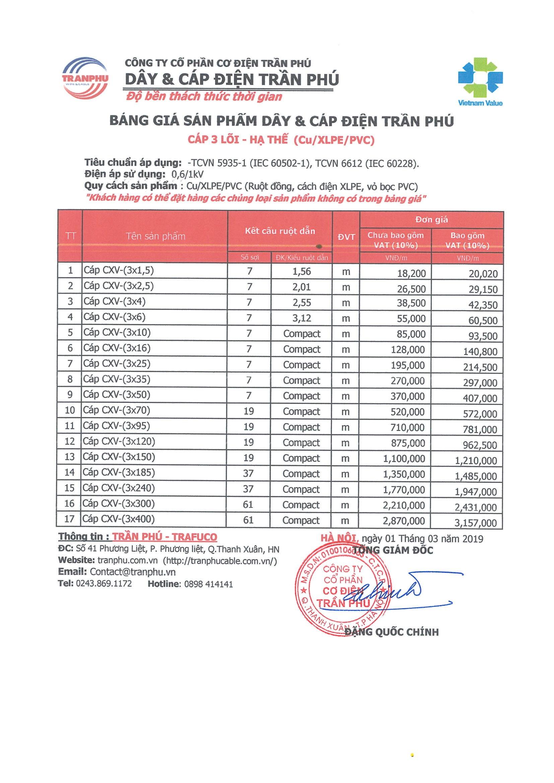 bảng giá Trần Phú 2019 19