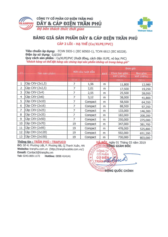 bảng giá Trần Phú 2019 20