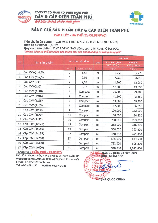 bảng giá Trần Phú 2019 21