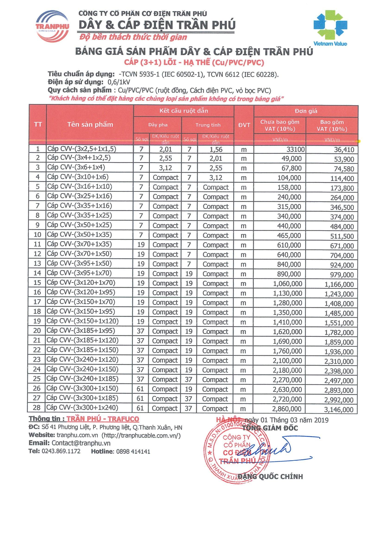 bảng giá Trần Phú 2019 23