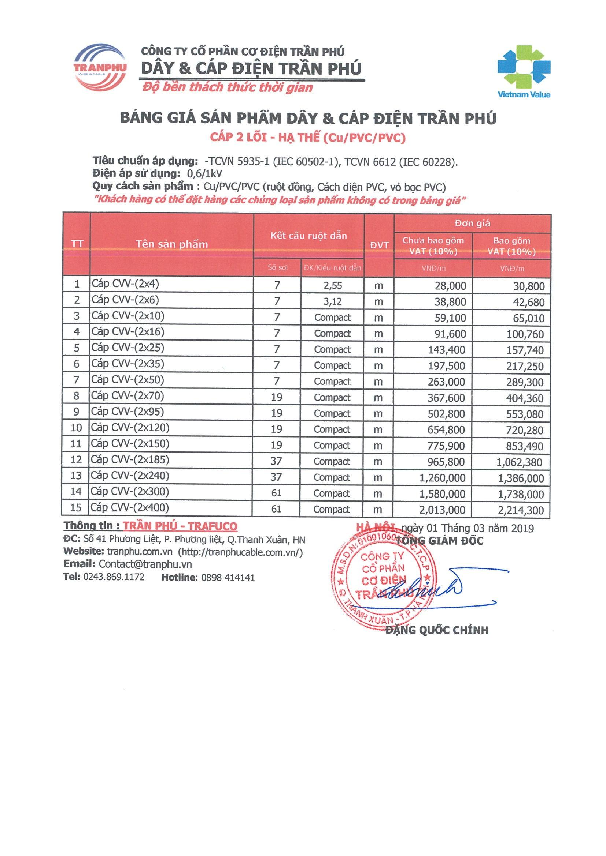 bảng giá Trần Phú 2019 25