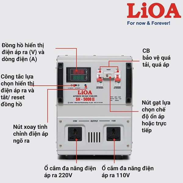 Hướng dẫn sử dụng ổn áp LiOA SH-5000II