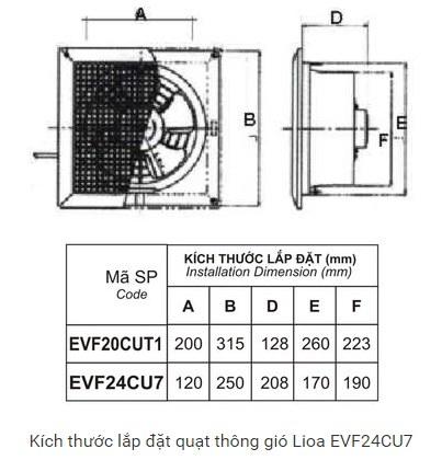 Kích thước quạt thông gió LiOA EVF24CU7