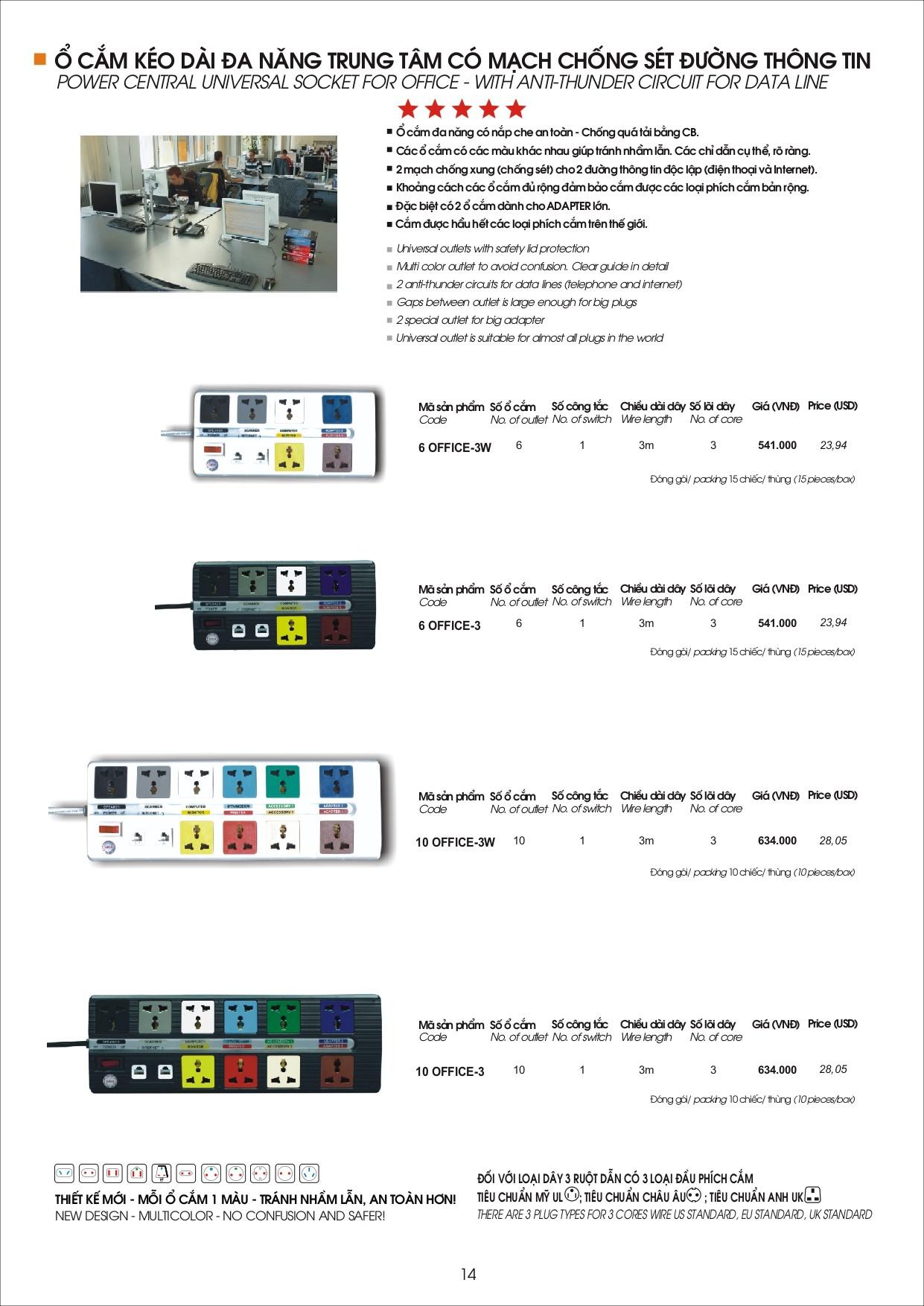 Bang gia LiOA page 0014