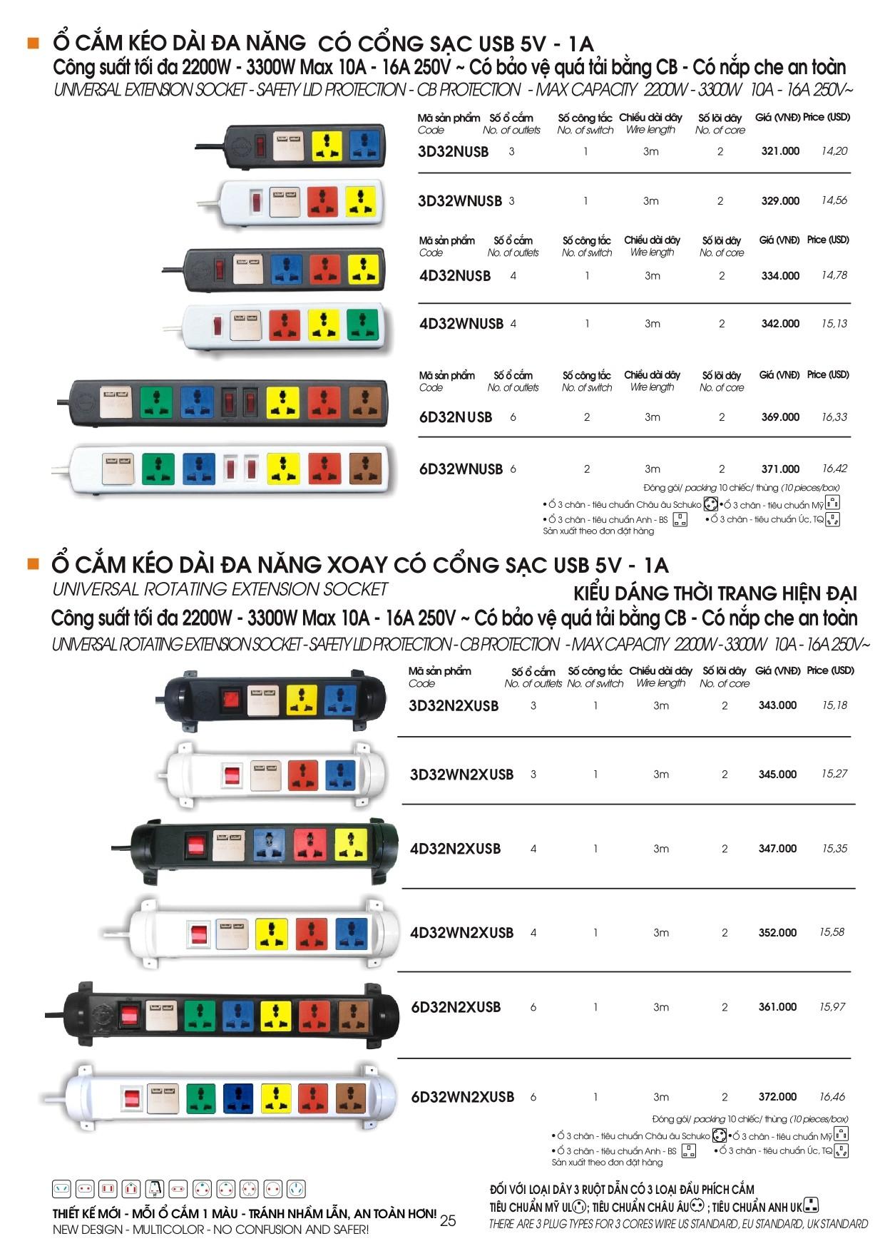 Bang gia LiOA page 0025