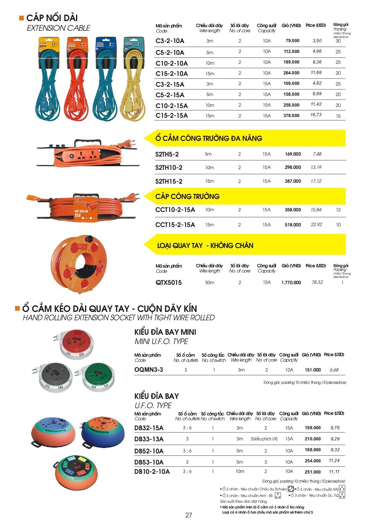 Bang gia LiOA page 0027
