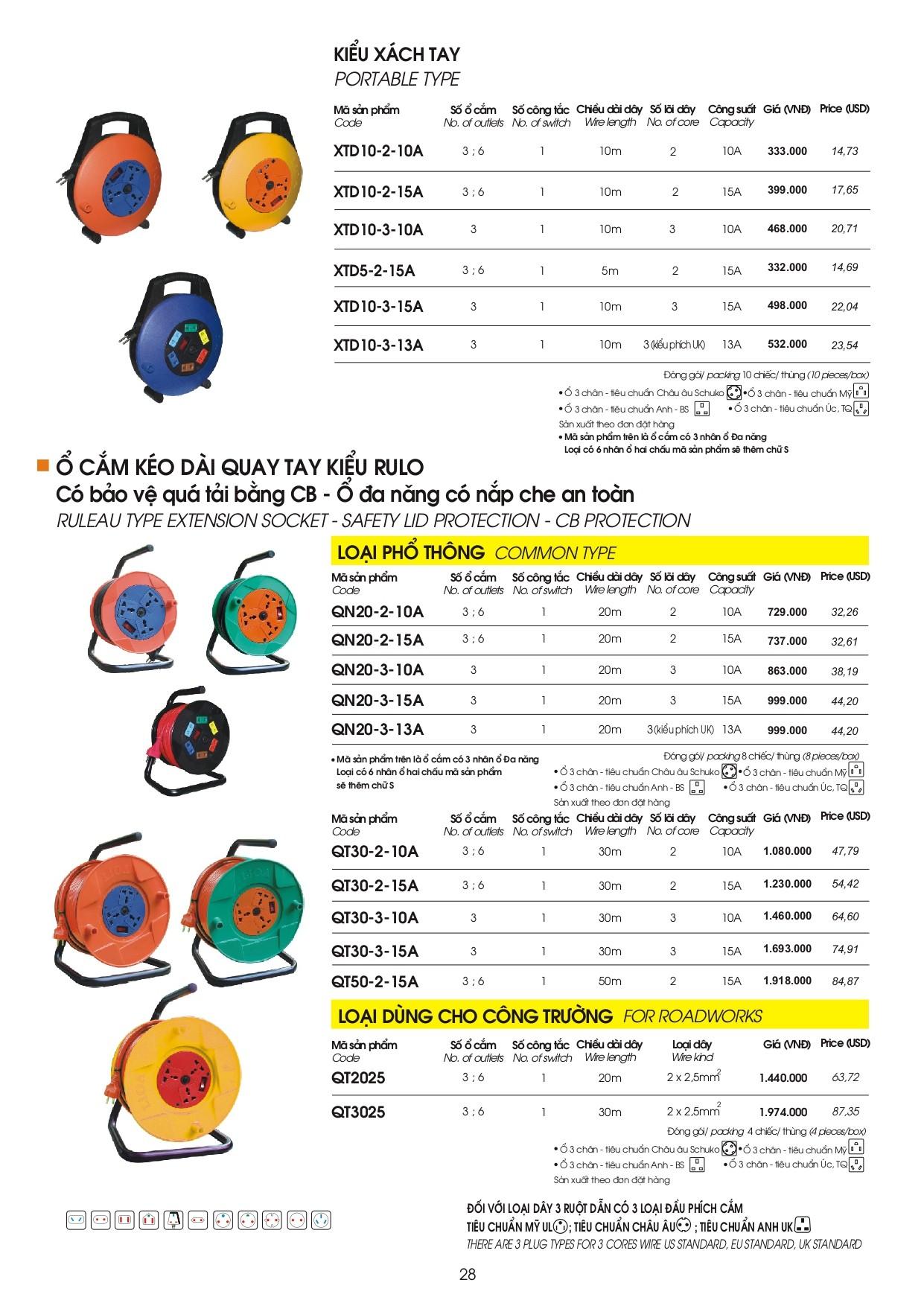 Bang gia LiOA page 0028