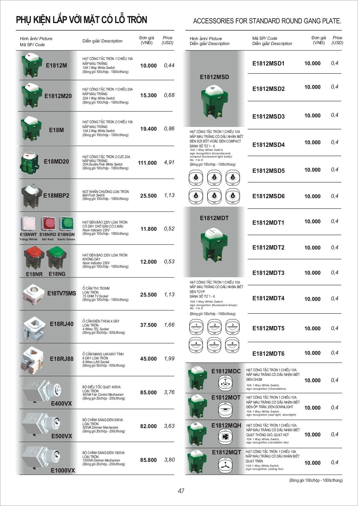 Bang gia LiOA page 0047