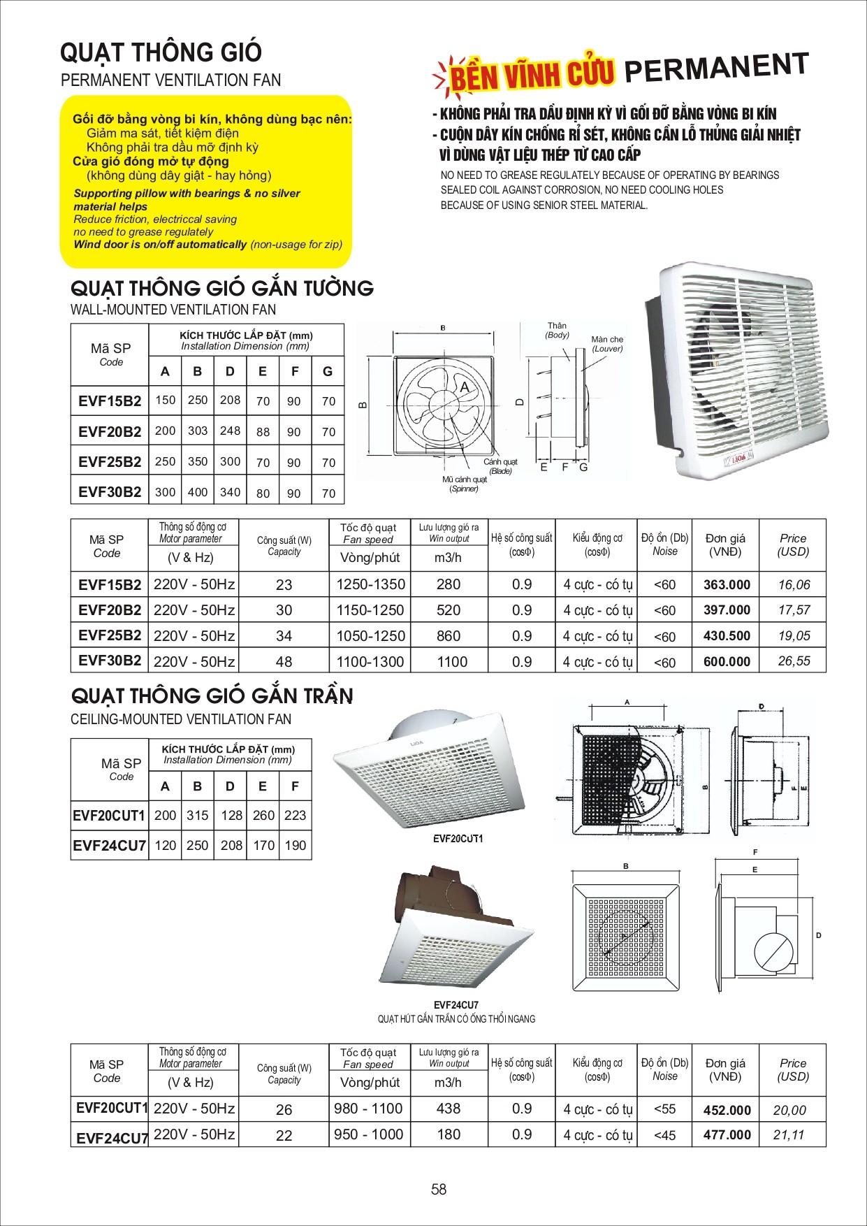 Bang gia LiOA page 0058